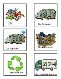 çöp_aşamaları