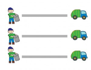 çöp_kamyonu_etkinlik