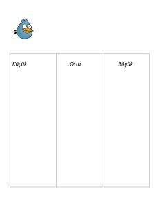 angry_birds_büyük_küçük