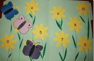 kelebek sayı etkinliği