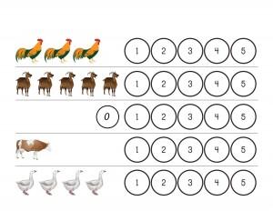 çiftlik_sayı_etkinliği