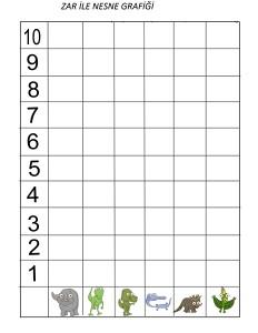 okul_öncesi_dinozor_zar_ile_grafik