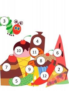 tırtıl_sayı_çalışması (2)