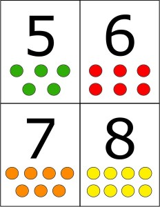 okul_öncesi_sayı_kartları_çalışması