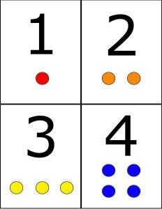 okul_öncesi_sayı_kartları_