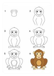 şempanze_nasıl_çizilir