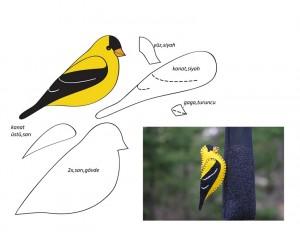 keçeden_hayvanlar_kalıpları_kuş