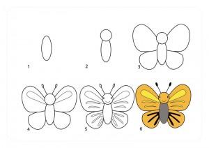 kelebek_nasıl_çizilir