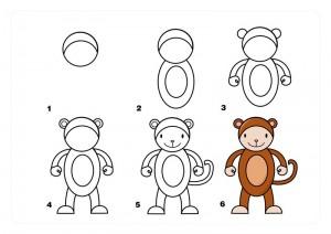 maymun_nasıl_çizilir