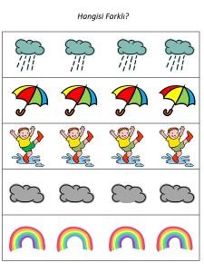 okul_öncesi_yağmur_farklı_olanı_bulma