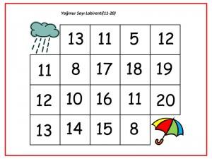 okul_öncesi_yağmur_sayı_labirenti