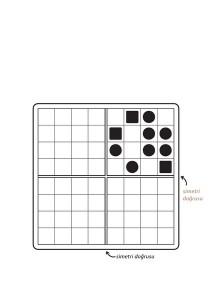 orta_seviye_simetri_