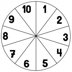 sayı_çarkları_matematik