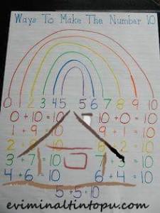 gökkuşağı yöntemi ile matematik etkinliği