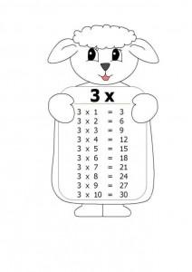 çarpım tablosu örnekleri ilkokul için (12)