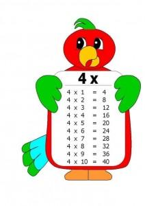 çarpım tablosu örnekleri ilkokul için (8)