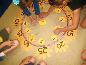 çocuklarda saat öğretimi için etkinlik önerileri (3)