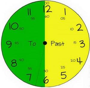 anasınıfı saat öğretimi etkinlikleri (7)