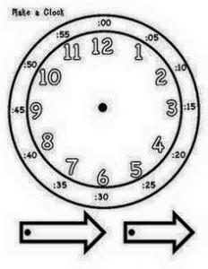 okul öncesinde zaman kavramı ve saat öğretimi (2)