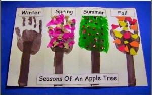 anasınıfı dört mevsim etkinlik örnekleri (2)