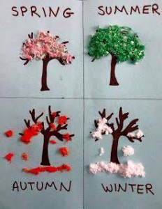 anasınıfı dört mevsim etkinlik örnekleri (5)