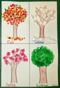 anasınıfı dört mevsim sanat etkinlikleri (2)