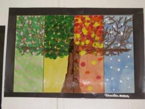 okul öncesi dört mevsim etkinlikleri (6)
