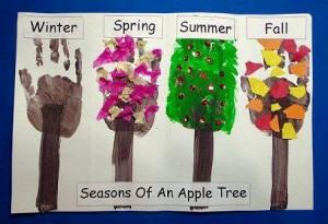 okul öncesi dört mevsim sanat etkinlikleri (1)