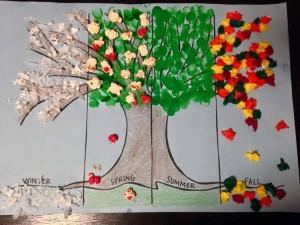 okul öncesi dört mevsim sanat etkinlikleri (2)