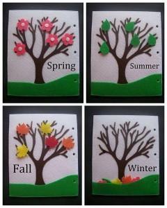 okul öncesi mevsimler değişim etkinlik örnekleri (1)