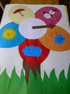 okul öncesinde mevsimler ile ilgili etkinlik örnekleri (2)