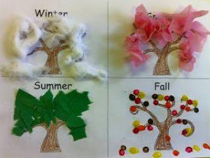 okul öncesinde mevsimler ile ilgili etkinlik örnekleri (6)