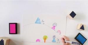 çocuklarda yaratıclığı geliştiren etkinlikler (2)