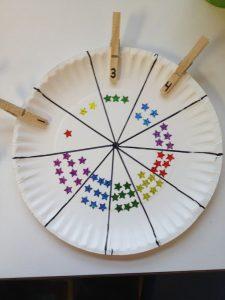 çocuklar için keyifli matematik (2)
