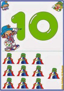 10 sayı kartı