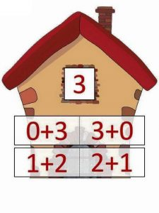 ilokul toplama işleminde sayılar