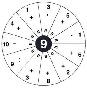 matematikde-dort-islem5