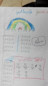 birinci_sınıf_matematik_yöntem