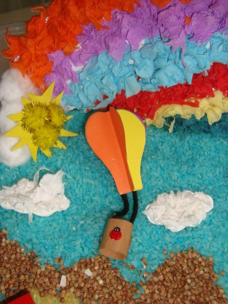Photo of Üç Boyutlu Uçan Balon Yapımı