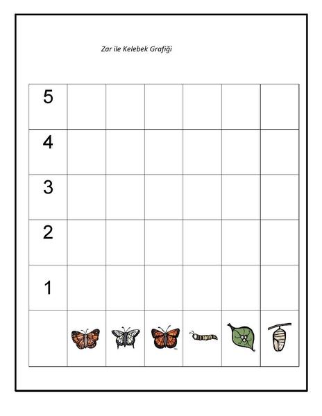 Okul öncesi Böcek Etkinlikleri Evimin Altın Topu