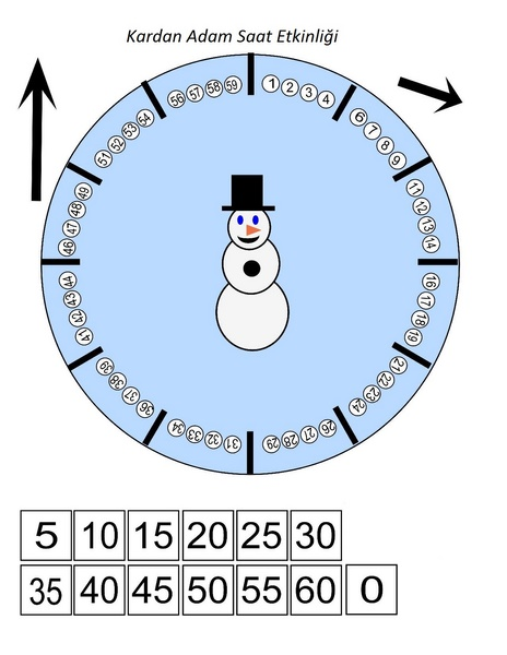 kardan_adam_saat_etkinliği