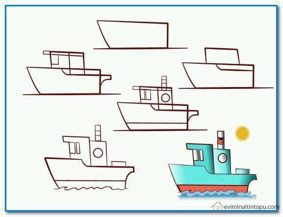 Kolay Taşıt çizimlerimiz Okul öncesi Kolay Taşıt çizimleri Evimin