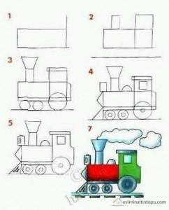kolay tren çizimi