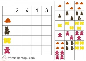 okul öncesi sayılarla gruplandırma etkinlikleri