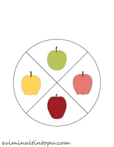 elma çarkı