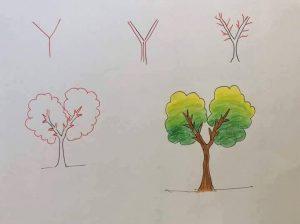 harflerden ağaç çizimi
