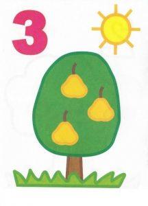 3 sayı kartı