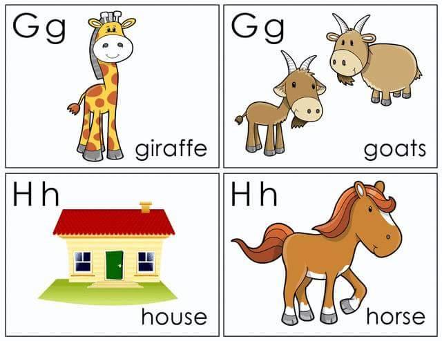 Photo of Eğlenceli İngilizce Alfabe Kartları
